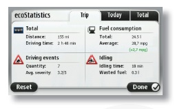 TomTom Improved Driver Behaviour